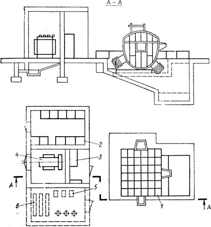 Установка индукционной канальной печи