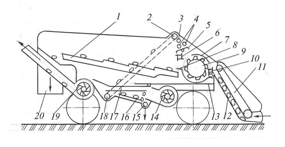 Устройство молотилки-веялки МВ-2,5А