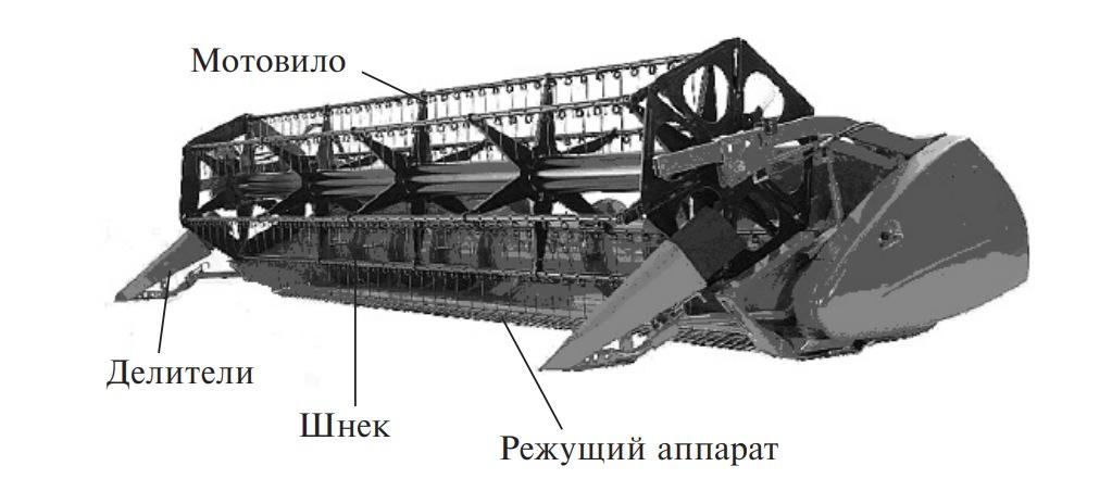 устройство жатки зерноуборочного комбайна