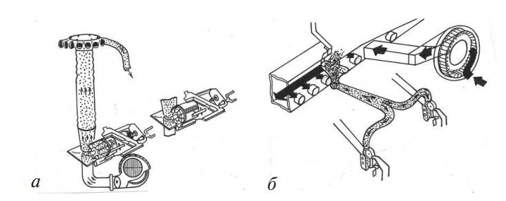Высевающие системы пневматических сеялок