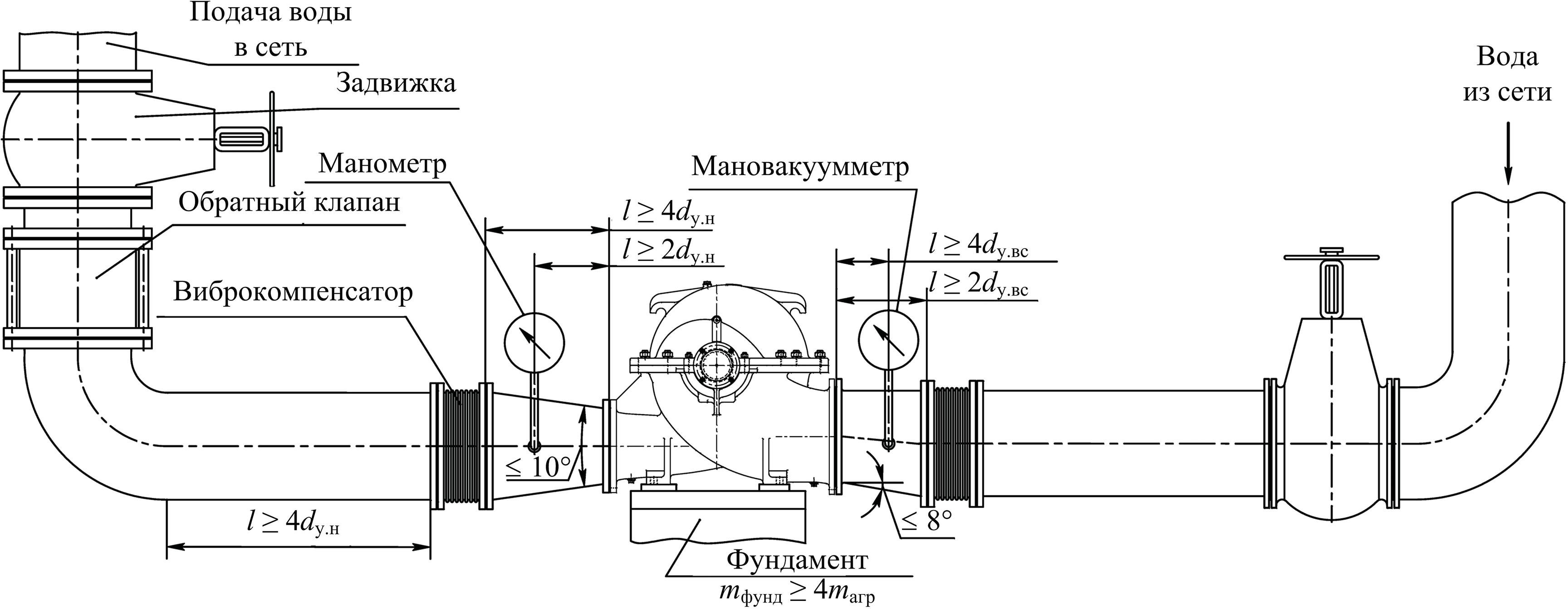 Центробежный насосный агрегат, с входной стороны подключенный к напорному трубопроводу