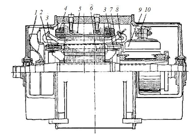 Двигатель постоянного тока серии П