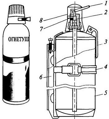 Хладоновый огнетушитель ОУБ-3А