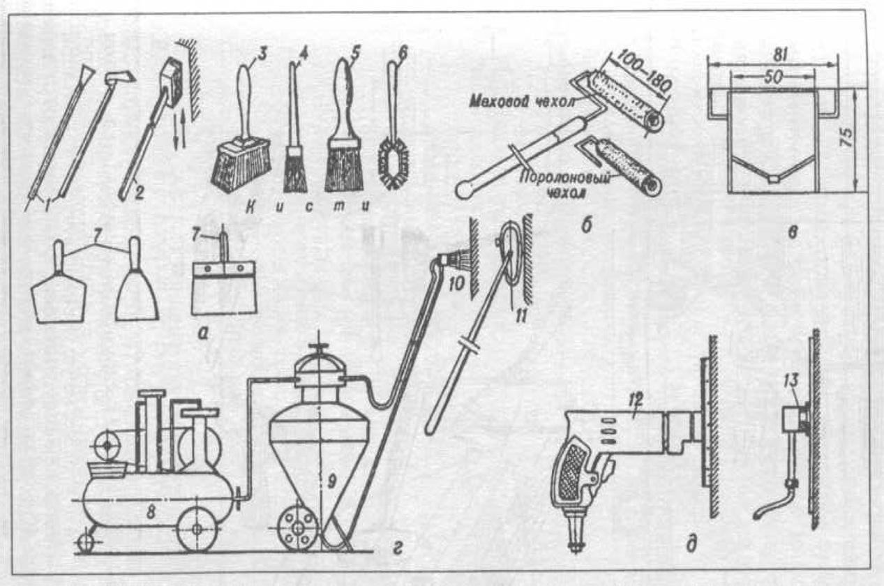 Инструменты и аппараты для малярных работ