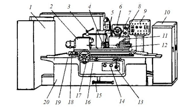 Круглошлифовальный центровой станок 3М151Ф2