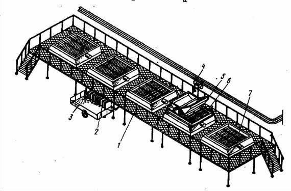 линия с мембранными аппаратами ФМБ–2