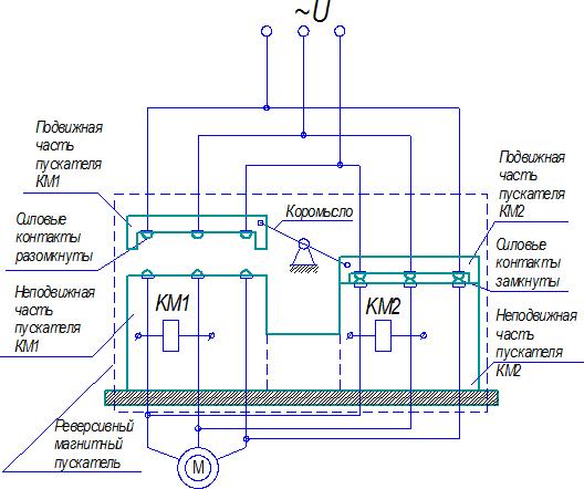 Механическая блокировка «коромыслом» подвижных частей двух пускателей единого реверсивного магнитного пускателя