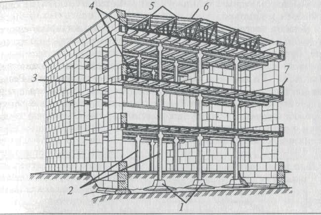 Многоэтажное каркасное здание с балочными перекрытиями