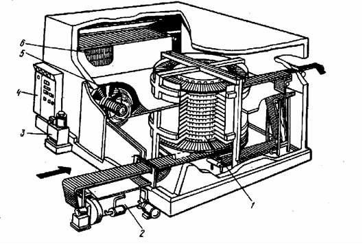 Морозильный аппарат со спиральным конвейером