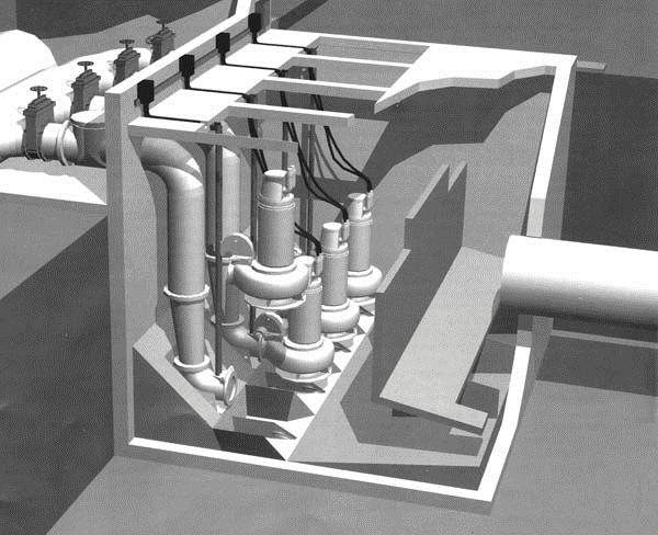 Насосная станция с погружными насосными агрегатами
