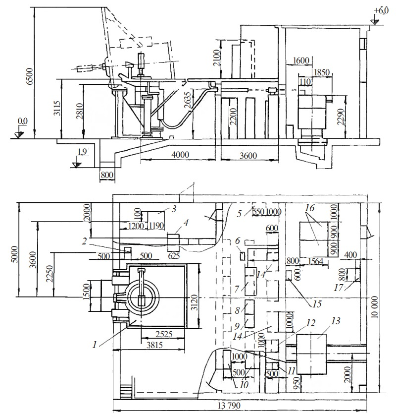 оборудование электропечи ИАТ-2,5М1