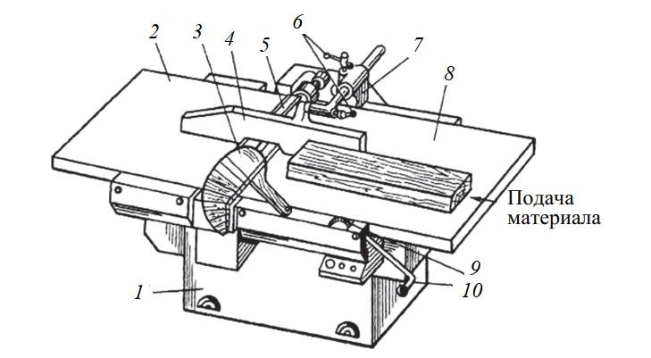 односторонний фуговальный станок марки СФ6-1