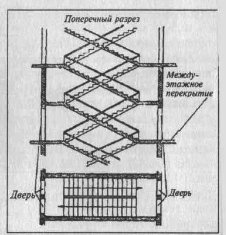 Перекрестная лестница
