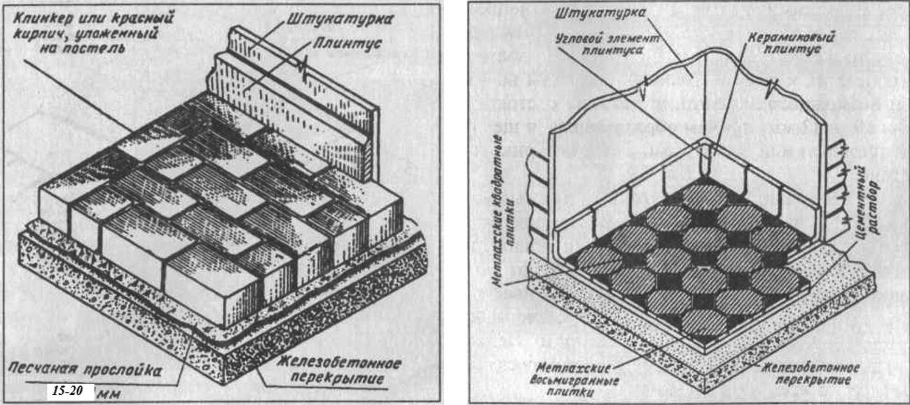 Полы из клинкера и из метлахских (керамических) плиток