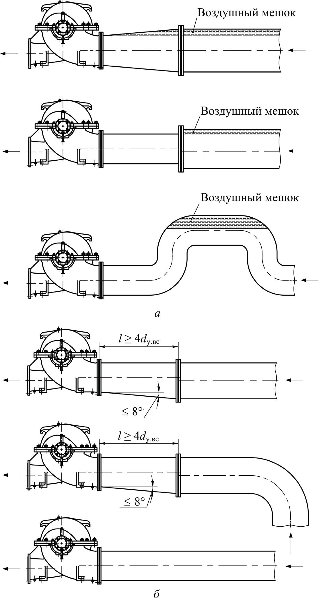 Примеры монтажа всасывающих трубопроводов насосов