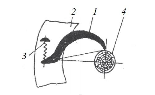 Принципиальная схема окорки бревен на окорочных станках роторного типа