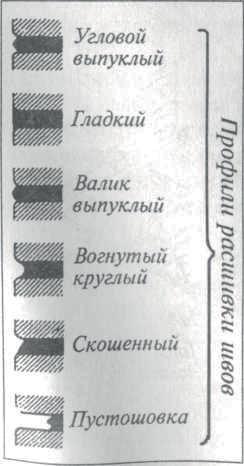 Профилировка швов кирпичной кладки