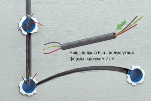 Прокладка проводов