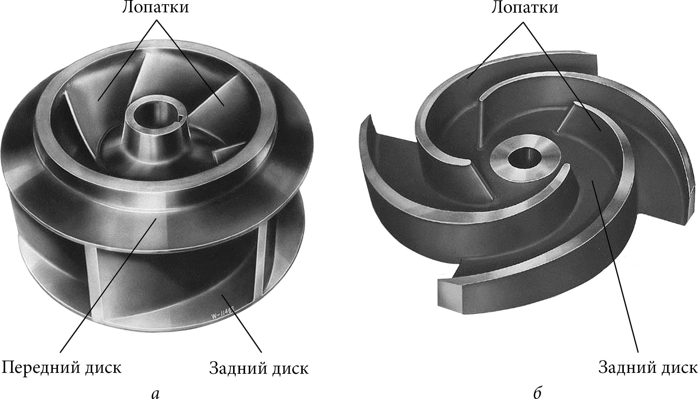 рабочие колеса для центробежных насосов
