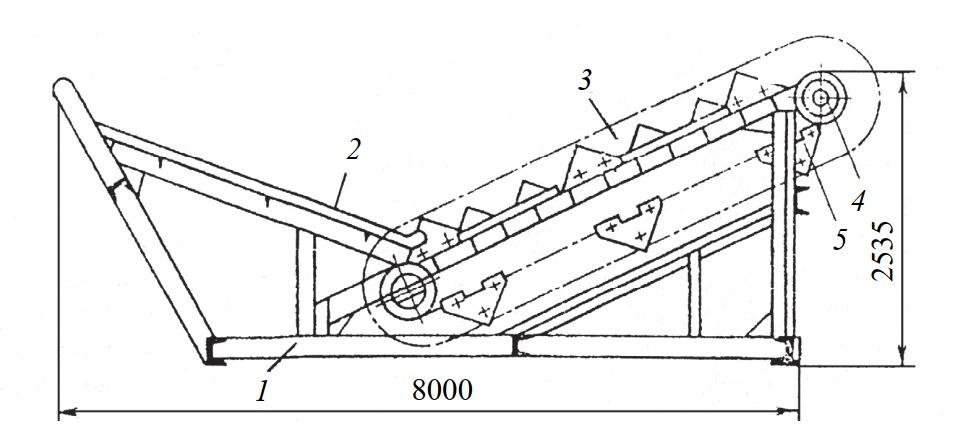 Разобщитель бревен ЛТ-80