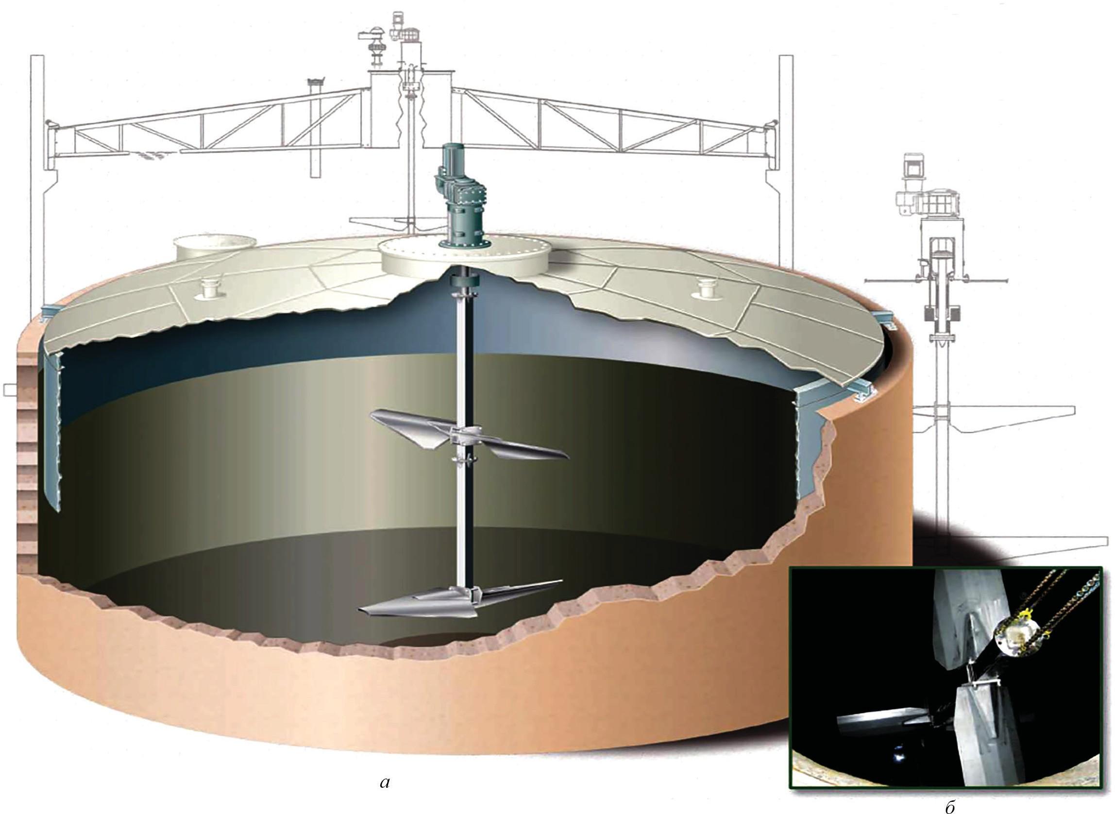 Резервуар для сточных вод с механическим перемешиванием