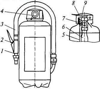 Ручной порошковый огнетушитель ОП-5