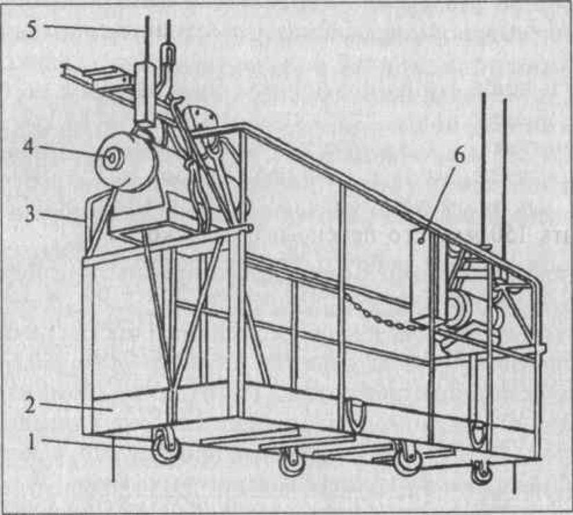 Самоподъемная люлька JIC-30-250