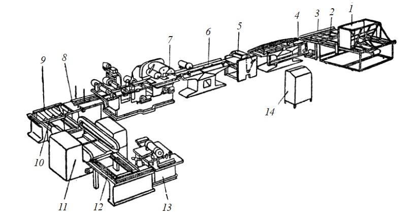 Схема автоматической линии с программным управлением