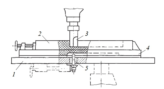 Схема фрезерования деталей на торцовом копировально-фрезерном станке