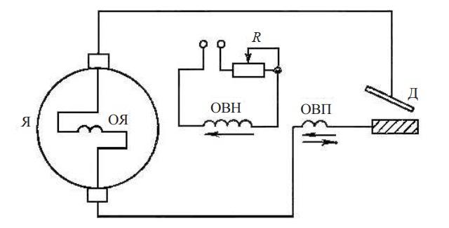 схема коллекторного сварочного генератора для дуговой сварки