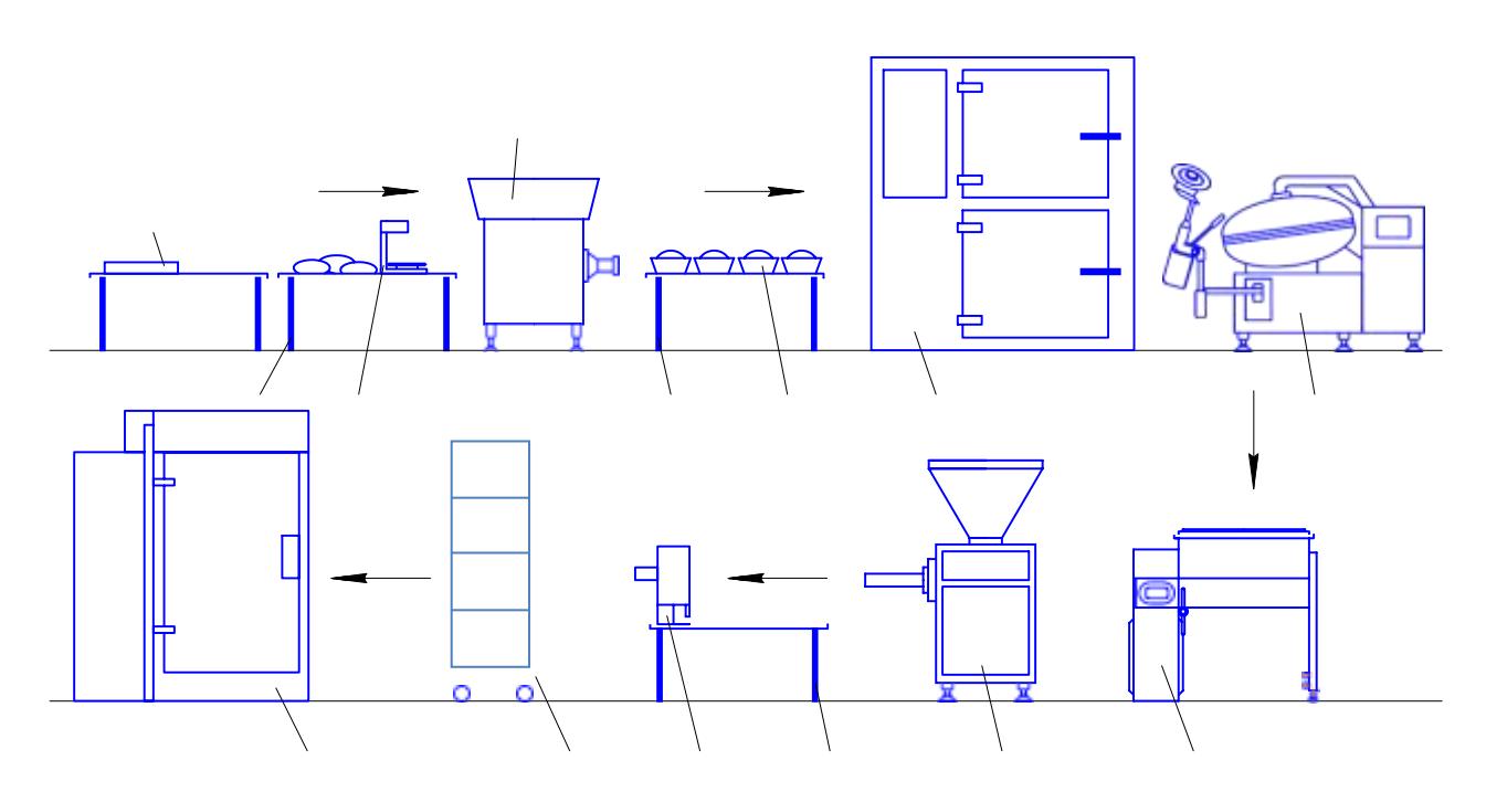 схема комплекса технологического оборудования ИПКС-0202