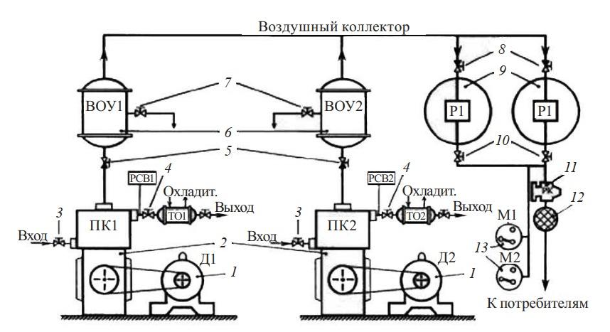 схема компрессрной установки с двумя поршневыми компрессорами