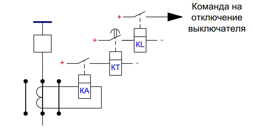 Схема максимальной токовой защиты