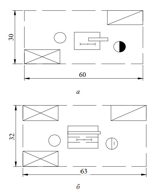 Схема организации рабочего места у однопильного круглопильного станка для продольного раскроя пиломатериалов