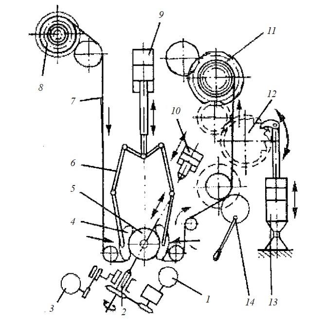 схема работы полировального автомата