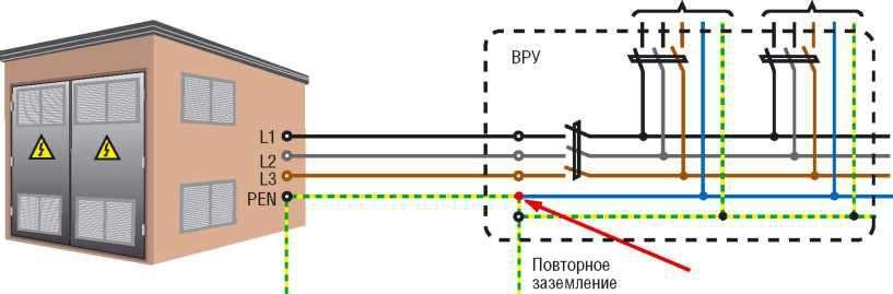 Схема разделения нуля в многоквартирном доме