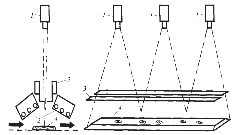 Схема системы управления автоматизацией обрезки досок