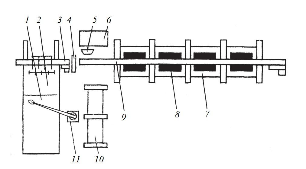 Схема сортировочного конвейера для бревен