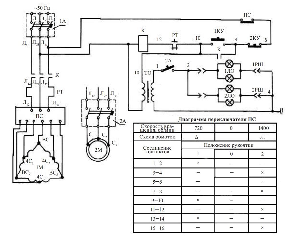 схема точильно-шлифовального станка 3Б634