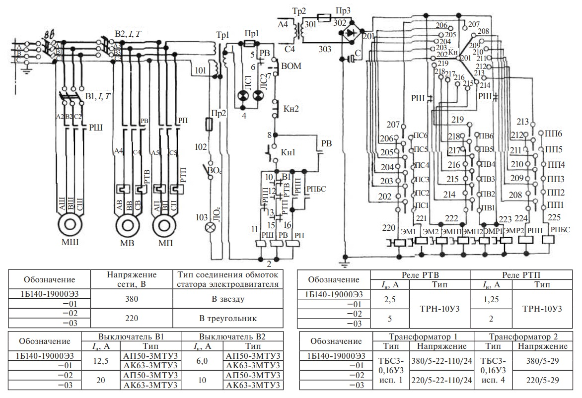 схема токарно-револьверного станка 1Б140