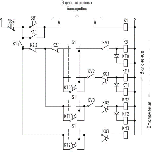 Схема управления поочередным пуском многосекционного ленточного конвейера