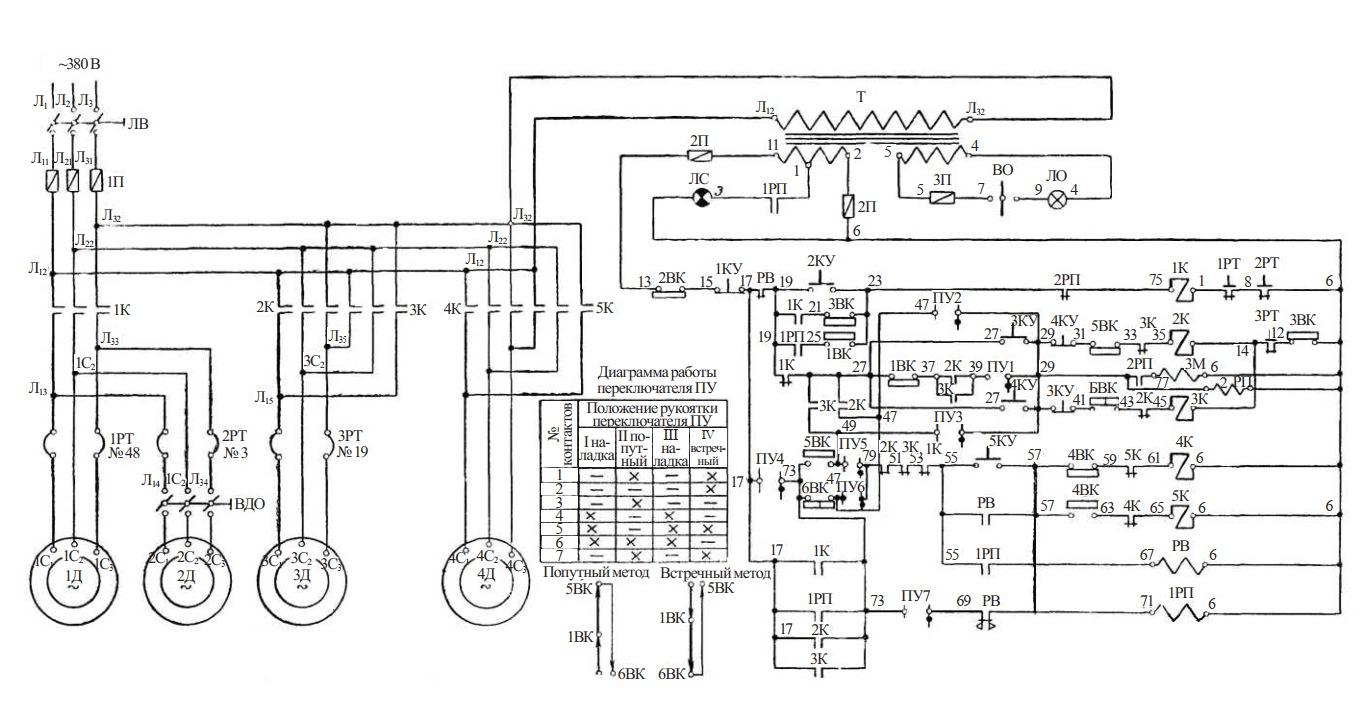 схема зубофрезерного полуавтомата 5Е32
