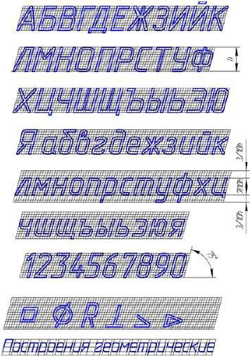 Шрифт типа Б с наклоном