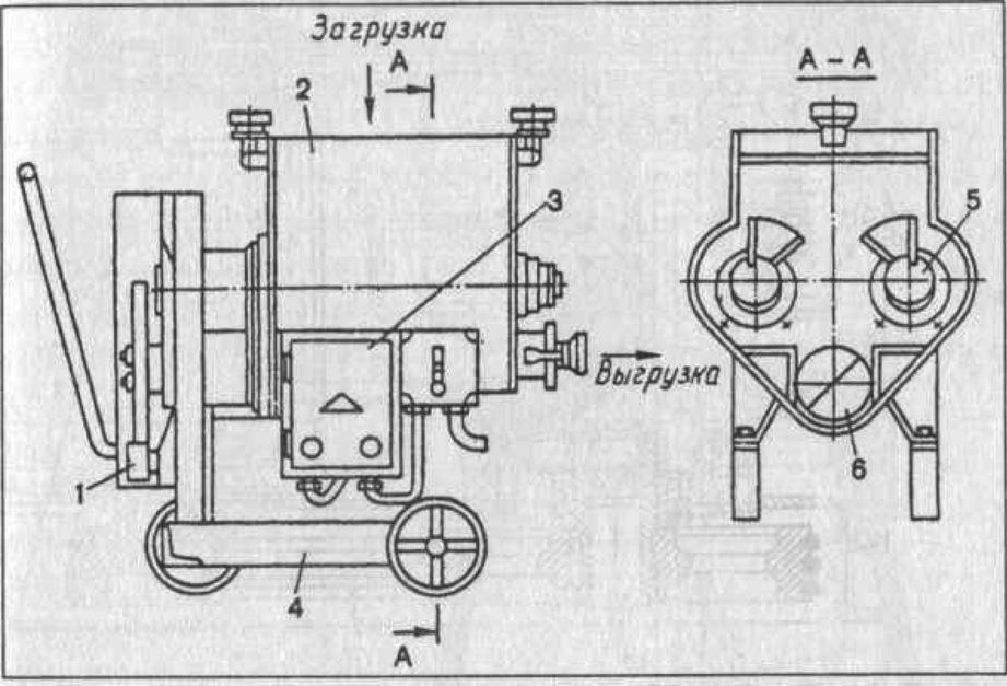 Смеситель двухвальный Со-137
