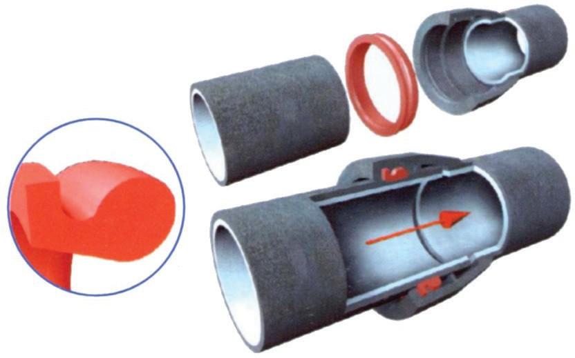 Соединение труб с уплотнительным кольцом Tyton