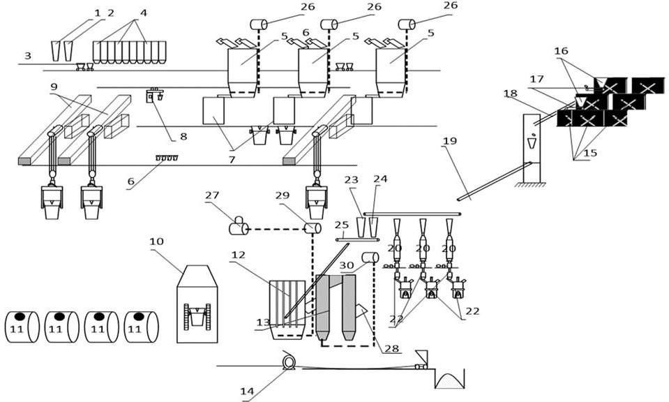 Технологическая схема цепи аппаратов плавильного цеха