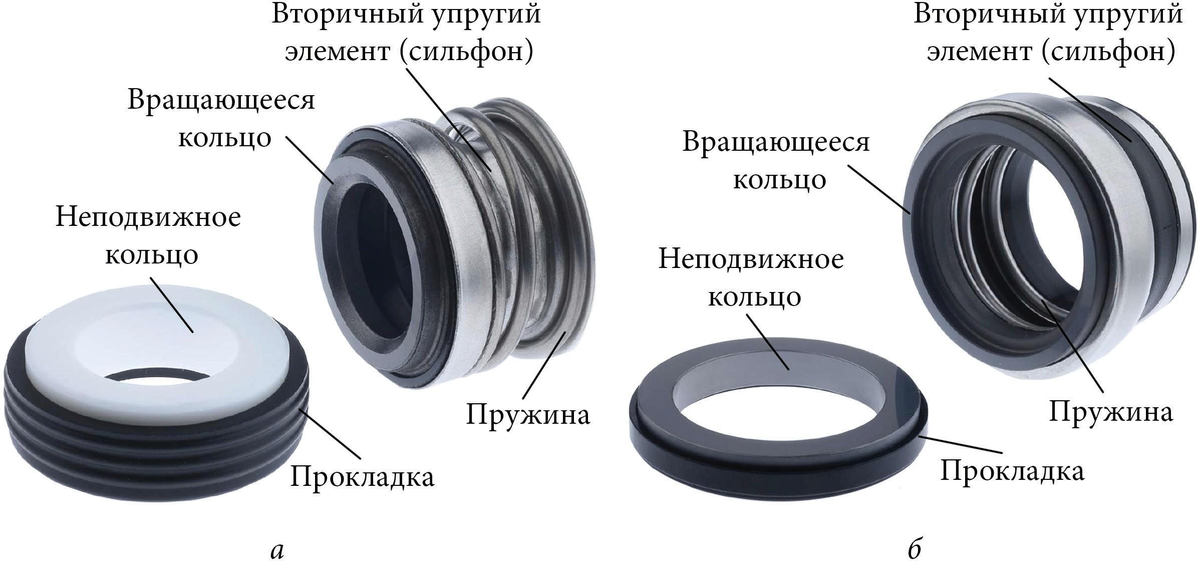 торцовые уплотнения центробежных насосов