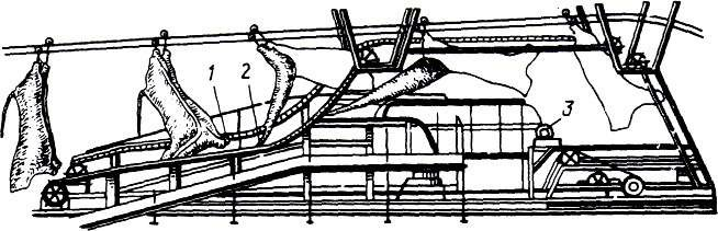Установка для съемки шкур с туш крупного рогатого скота Р3-ФУВ