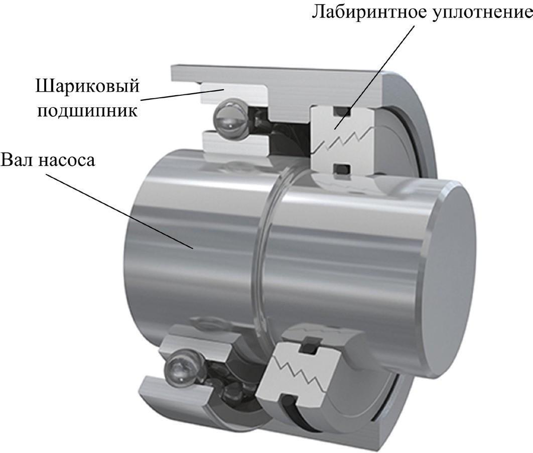 Устройство лабиринтного уплотнения центробежного насоса