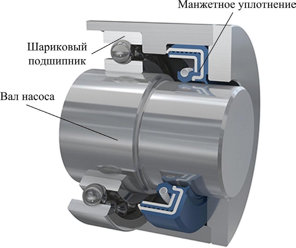 Устройство манжетного уплотнения центробежного насоса